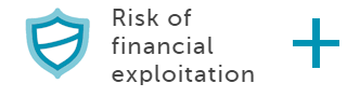 risk financial